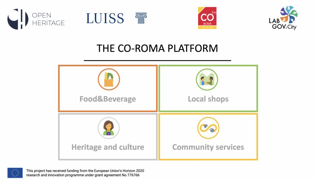 Progressing with the digital community platform